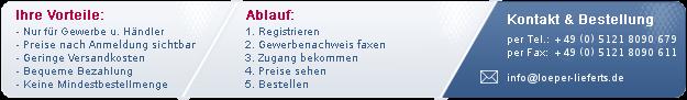 Suesswaren-Grosshandel Angebots-Abwicklung
